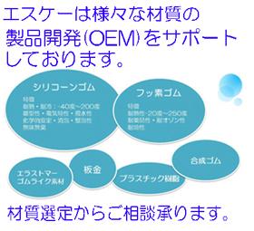 各材質のOEM製品から製品製作までお客様の困ったをひとつひとつ解決してまいります。